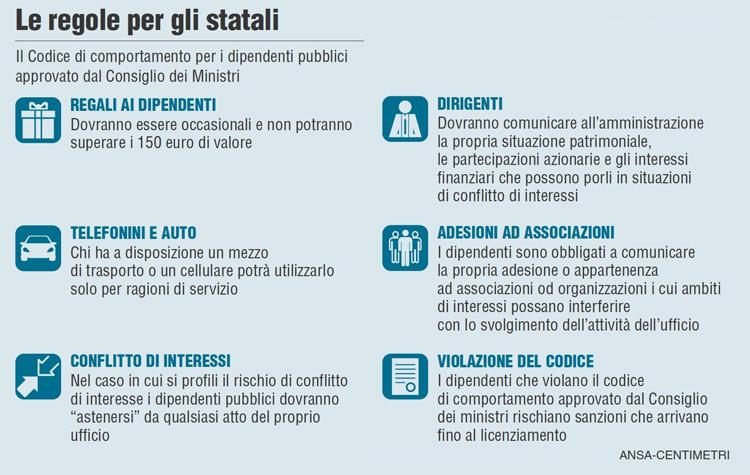 regole_statali